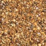 Idless-aggregate